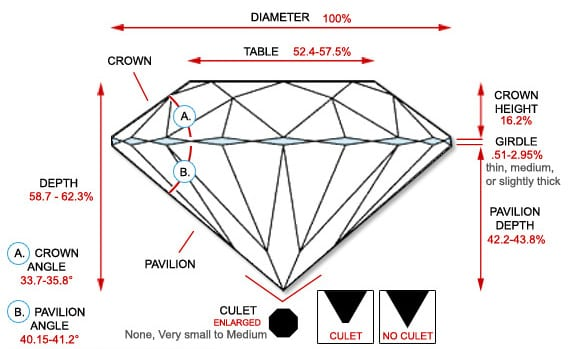main cut qimg diamond canadian quora stones diamonds ideal