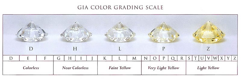 Color Marks Diamonds Custom Engagement Rings Loose Diamonds